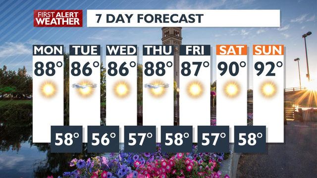 Sweet summertime: This week will be full of warm, sunny days