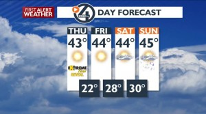 4 DAY FORECAST FOR FEBRUARY 20