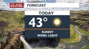 TODAY'S FORECAST FOR FEBRUARY 20
