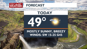 Today Forecast For March 4
