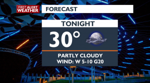 Tonight Forecast For March 12