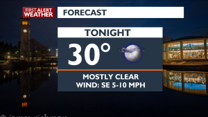 Tonight Forecast For March 4