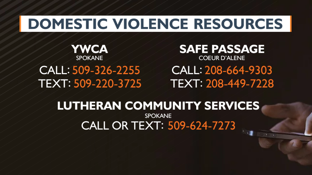 Domestic Violence Resource Numbers Full