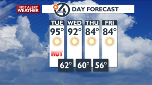 4 Day Forecast July 21
