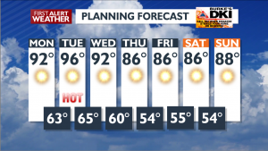 7 Day Forecast July 20