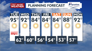 7 Day Forecast July 21