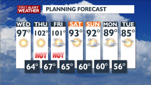 7 Day Forecast July 29