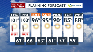 7 Day Forecast July 30