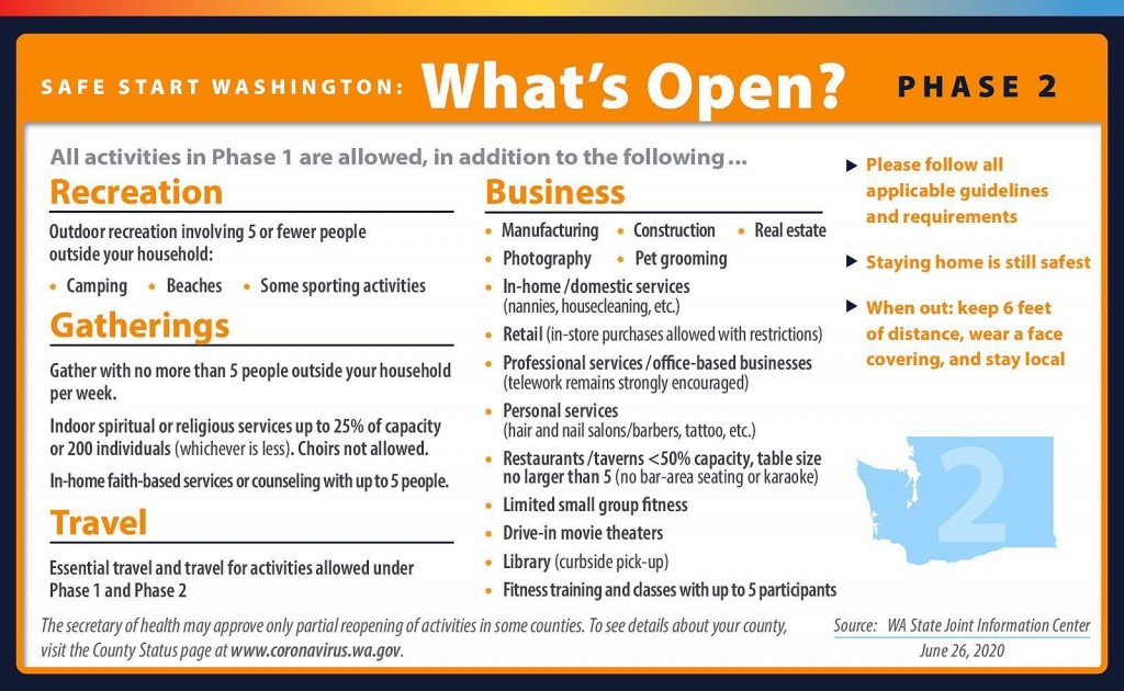 What's open graphic