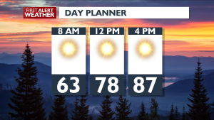 Day Planner August 27