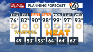 Thu Planning 7 Day[1]