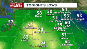 Tonights Lows August 10