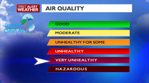 Wed Air Quality[1]