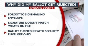 Why did my ballot get rejected?