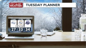 Tuesday Planner