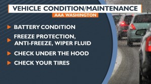 Winter driving safety and maintenance tips
