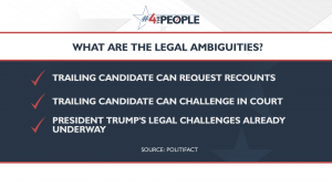 Legal Ambiguities