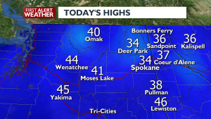 Tue Highs[1]