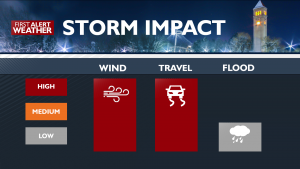 Wed Storm Impact[1]
