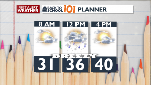 Tue Day Planner1