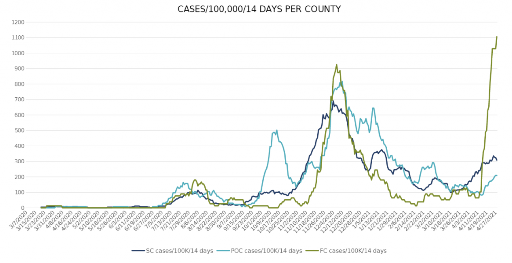 Ferry County Cases