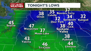 Tue Lows