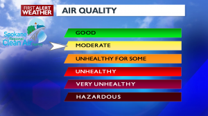 Air Quality jumped to moderate Monday evening