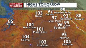 Tue Wed Highs