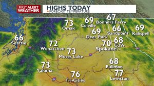 Tue Highs
