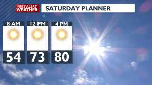 A picture perfect Saturday, and Sunday will look just like this, only a bit warmer!