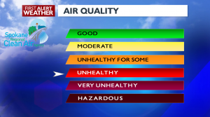 A drastic shift in our AQI Tuesday evening.